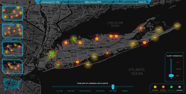 WildCAT Wireless Threat Visual Analytics